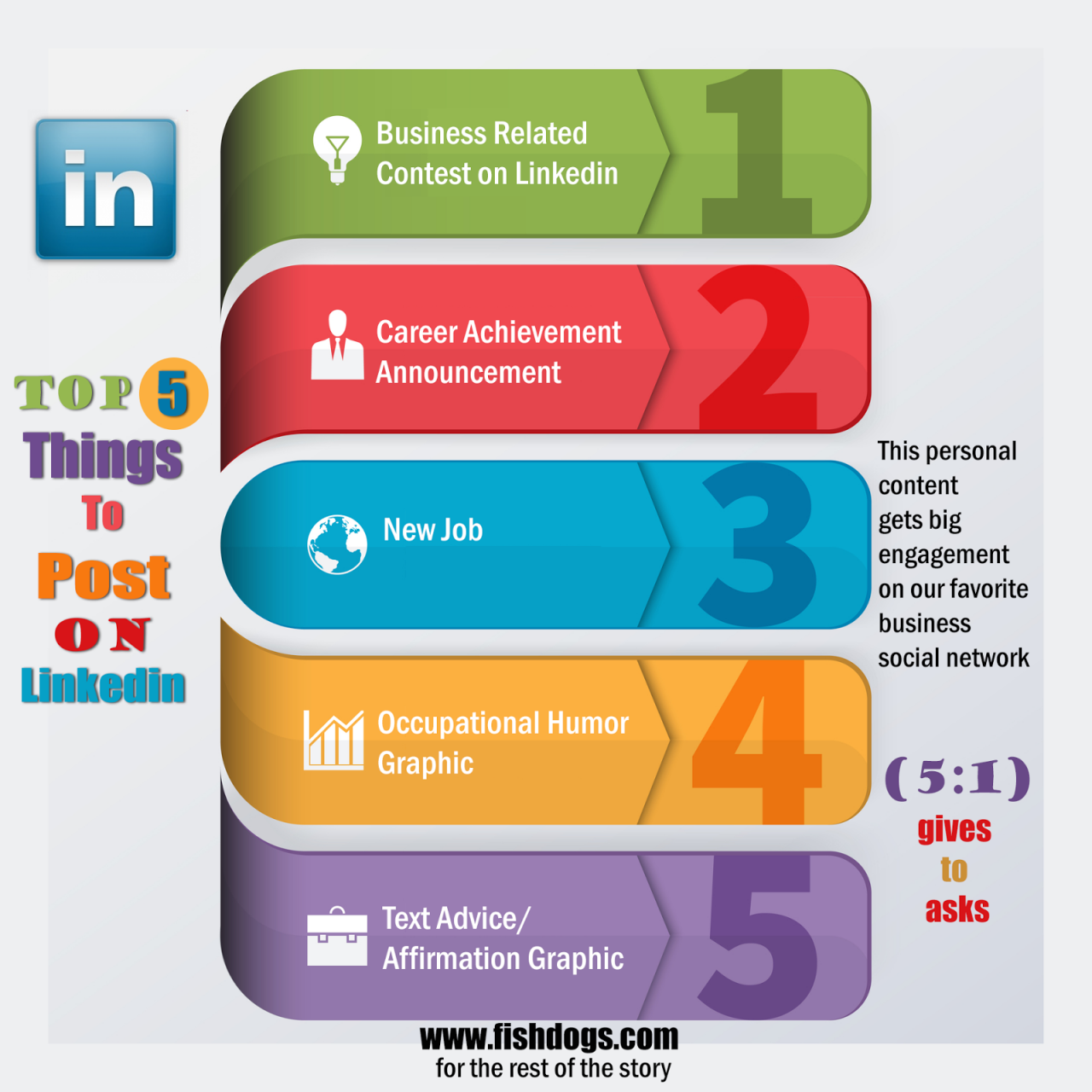top 5 things to share on linkedin craig fisher